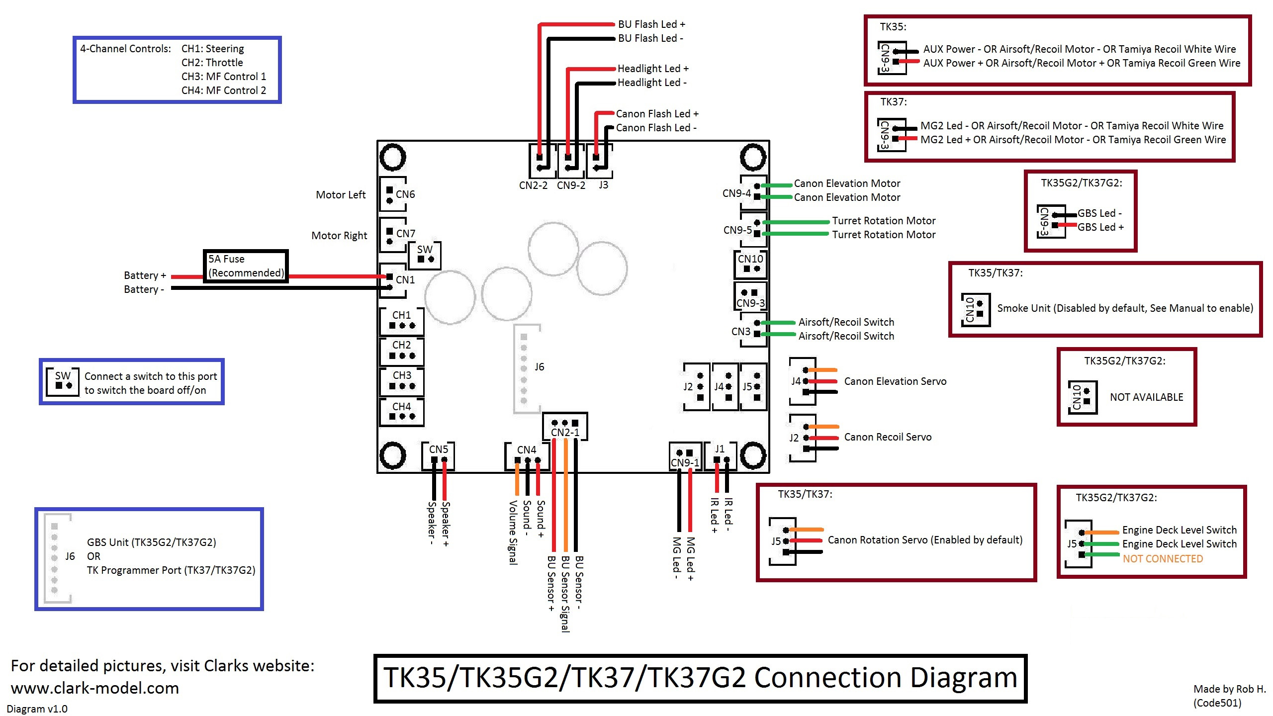 TK3X Diagram EN v1_0 clark tk wiring diagram clark download wirning diagrams Basic Electrical Wiring Diagrams at gsmx.co