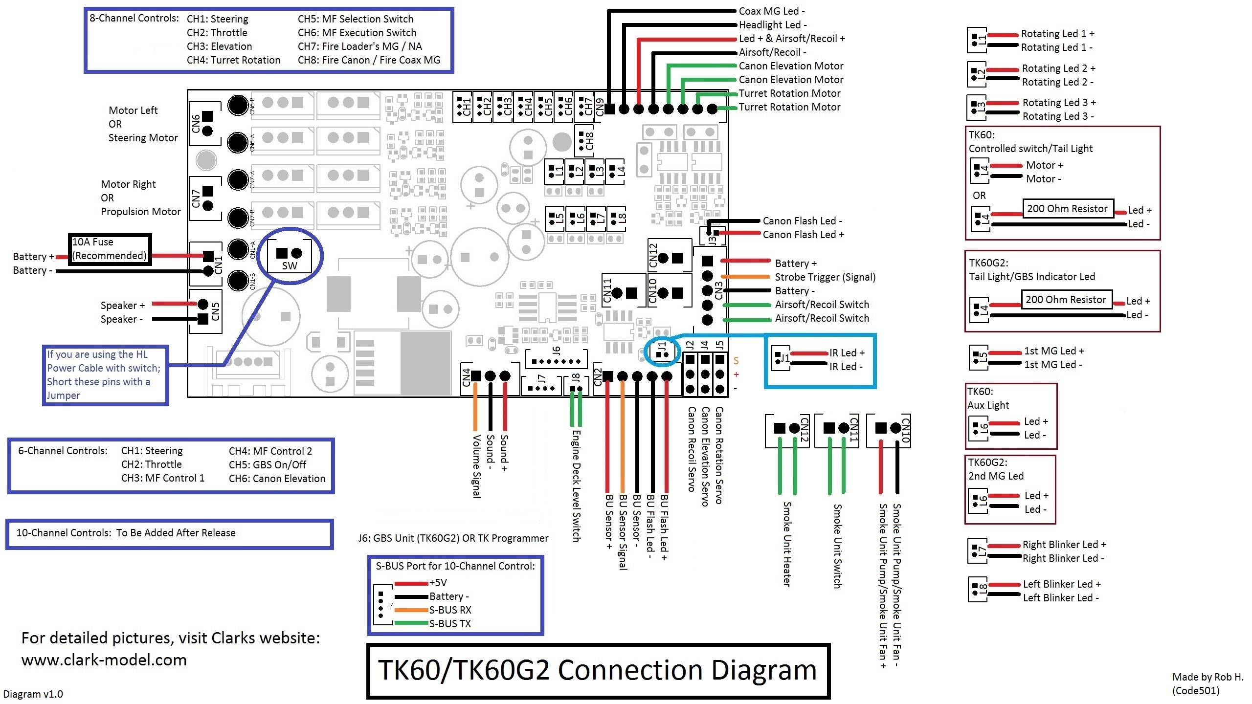 Connection diagram( Click to download full size image )